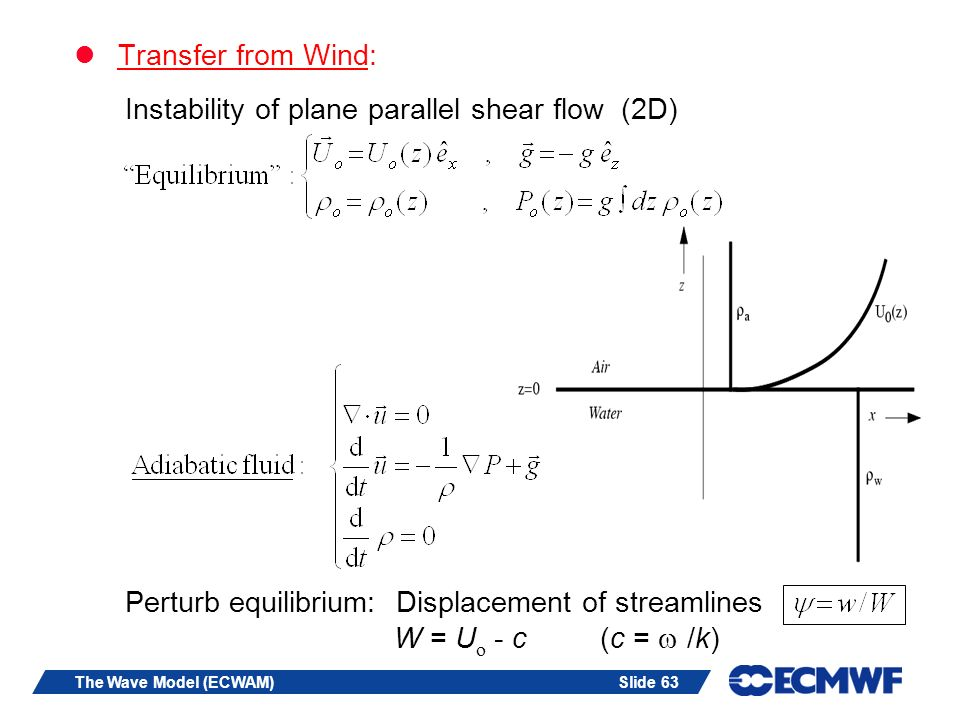 Slide 63The Wave Model (ECWAM) Transfer from Wind: Instability of plane parallel shear flow (2D) Perturb equilibrium: Displacement of streamlines W = U o - c (c = /k)