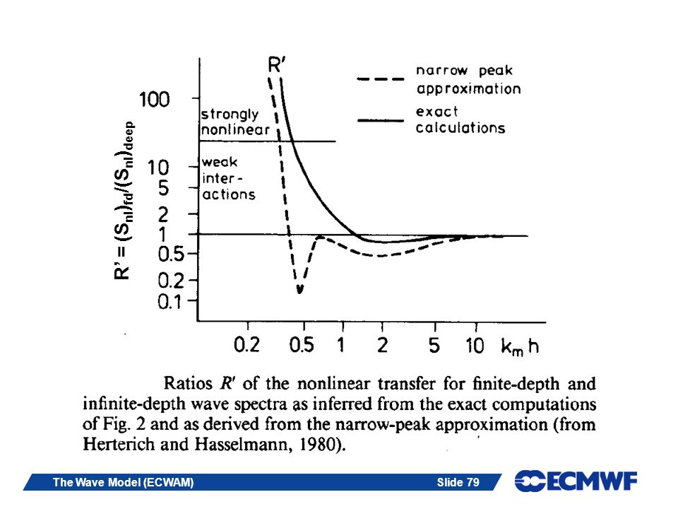 Slide 79The Wave Model (ECWAM) R = (S nl ) fd /(S nl ) deep