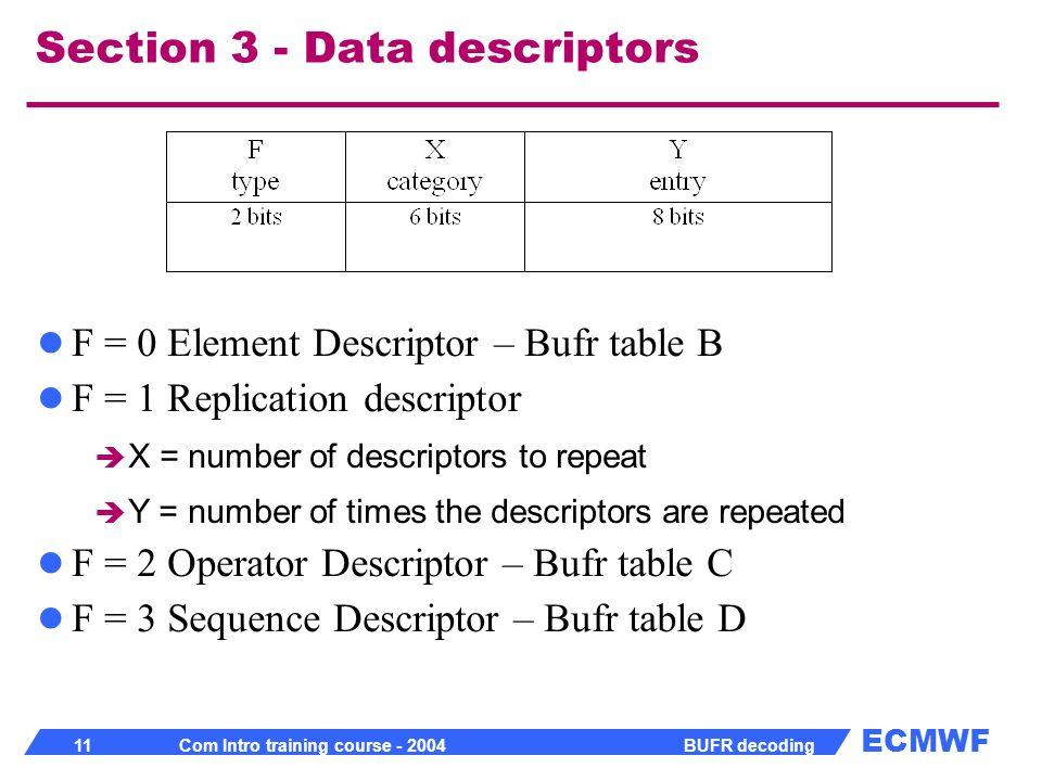 ECMWF 11 Com Intro training course - 2004 BUFR decoding Section 3 - Data descriptors F = 0 Element Descriptor – Bufr table B F = 1 Replication descrip