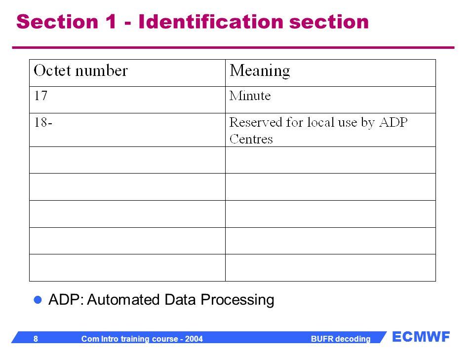 ECMWF 9 Com Intro training course - 2004 BUFR decoding Section 2 - Optional section