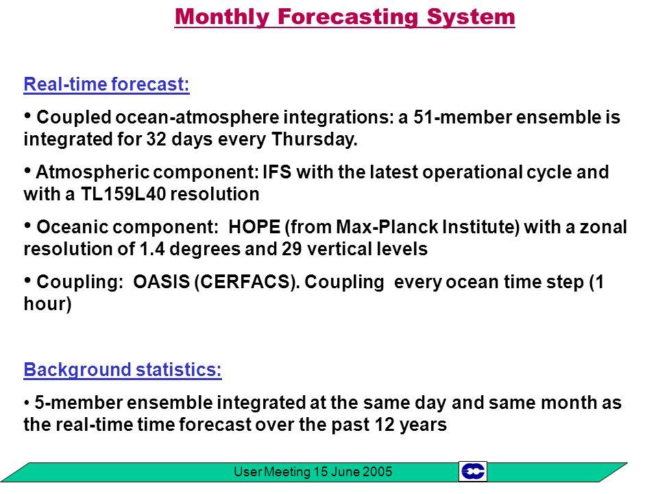 User Meeting 15 June 2005 Madden Julian Oscillation Experiments: 15/12/92-31/01/93 ERA40 Analysis: U850Velocity Potential 200 hPaOLR