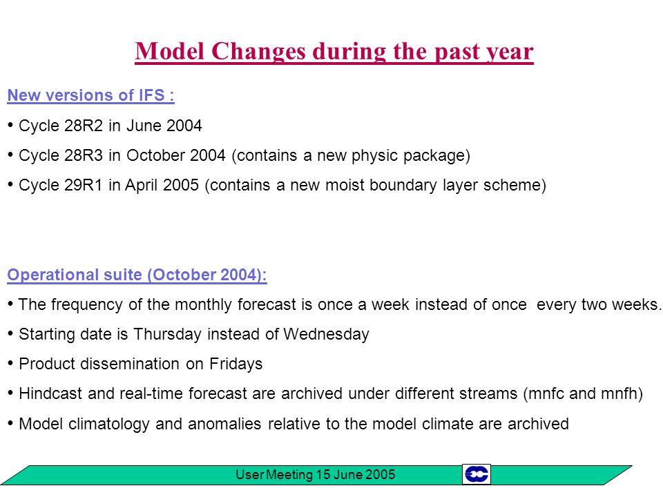 User Meeting 15 June 2005 Future developments (3) Verification plots on the web site (under development): - Verification of anomaly maps of 2-meter temperature, Z500, precipitation….