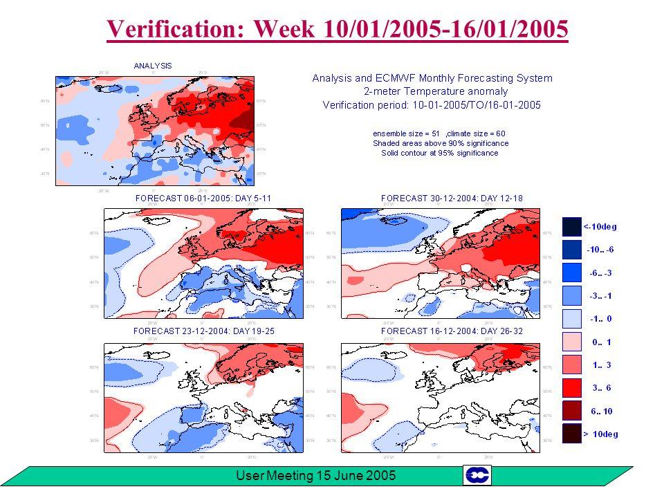 User Meeting 15 June 2005 Verification: Week 24/01/2005-30/01/2005