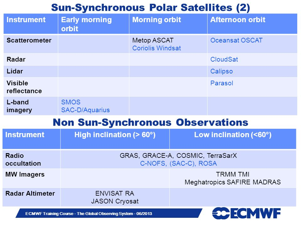 Slide 33 ECMWF Training Course - The Global Observing System - 06/2013 InstrumentHigh inclination (> 60°)Low inclination (<60°) Radio occultation GRAS