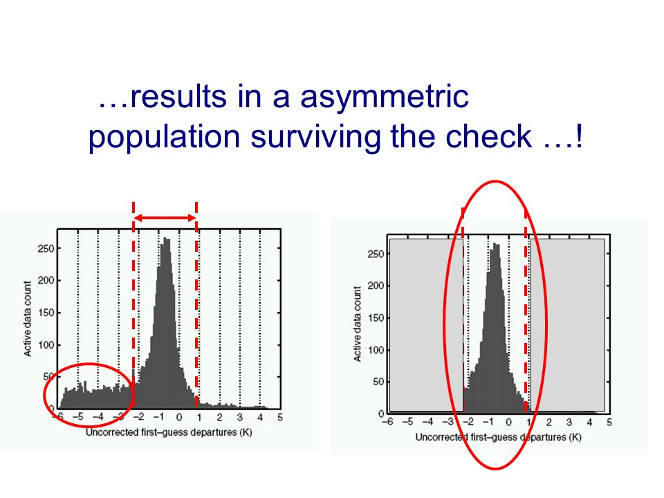 …results in a asymmetric population surviving the check …!