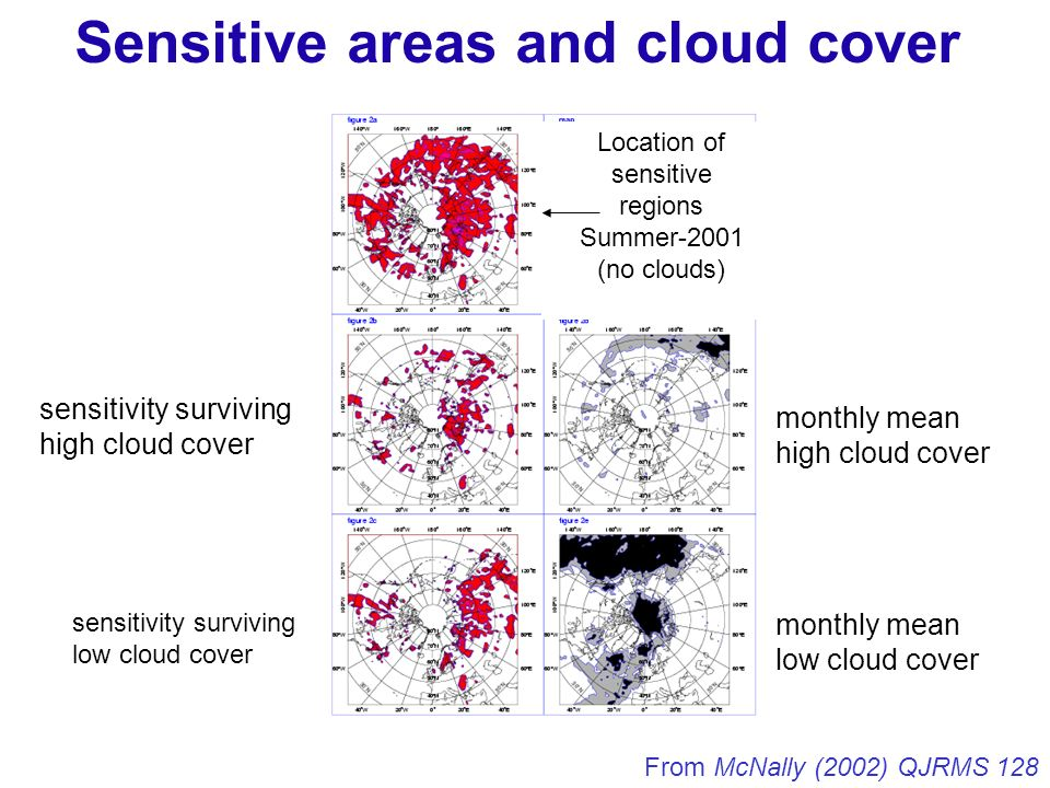 Sensitive areas and cloud cover Location of sensitive regions Summer-2001 (no clouds) monthly mean high cloud cover monthly mean low cloud cover sensi