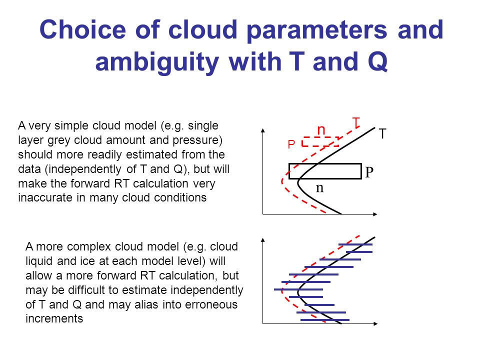 Choice of cloud parameters and ambiguity with T and Q P n T T P n A very simple cloud model (e.g. single layer grey cloud amount and pressure) should