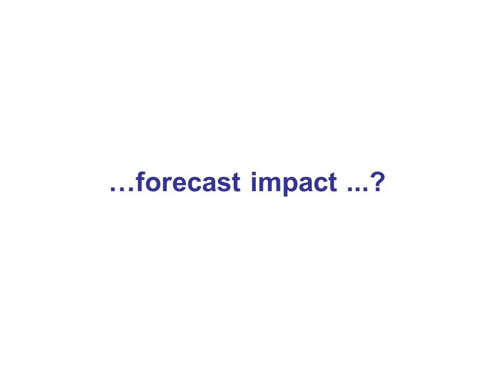 …forecast impact...?