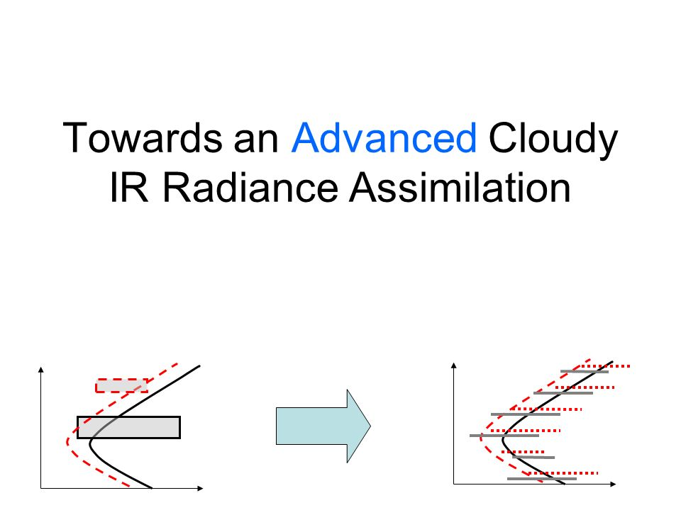 Towards an Advanced Cloudy IR Radiance Assimilation