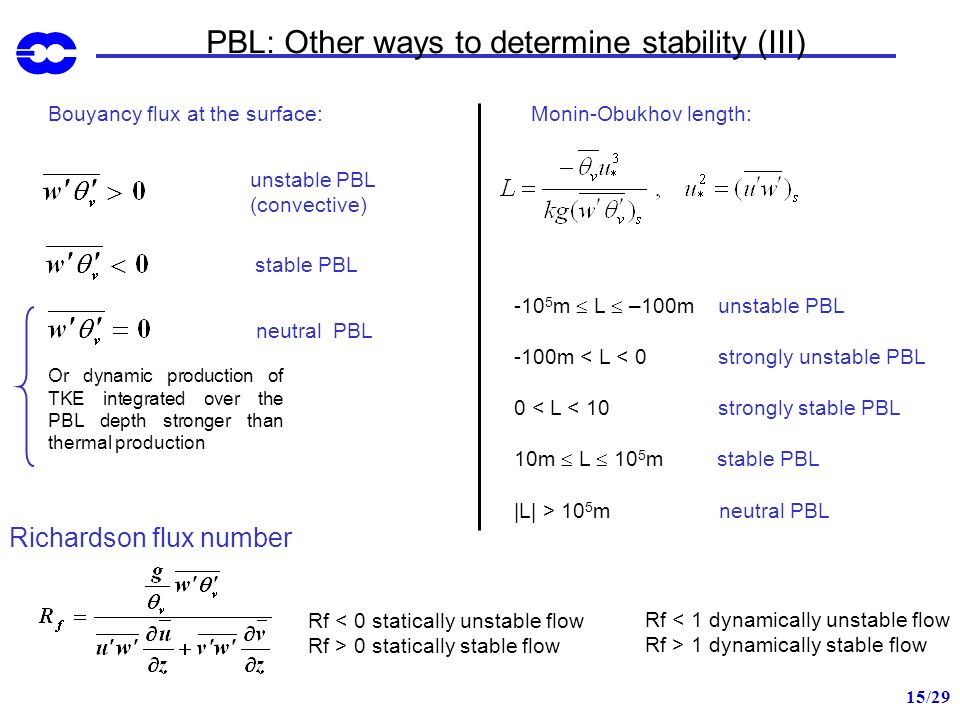 15/29 PBL: Other ways to determine stability (III) Bouyancy flux at the surface: unstable PBL (convective) stable PBL Or dynamic production of TKE int