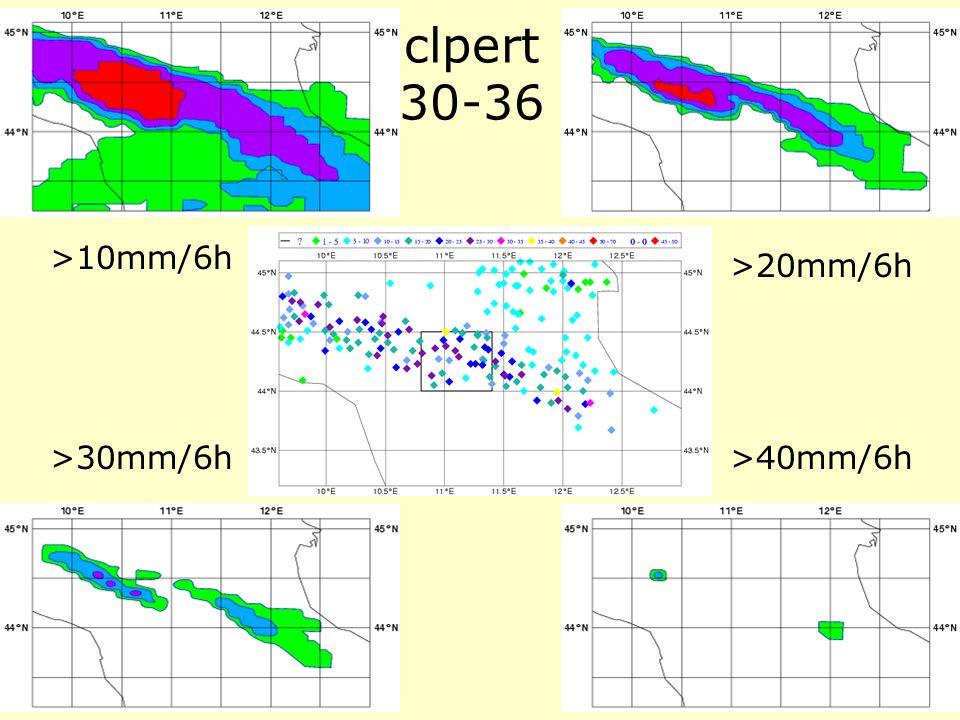 clpert 30-36 >10mm/6h >20mm/6h >30mm/6h>40mm/6h