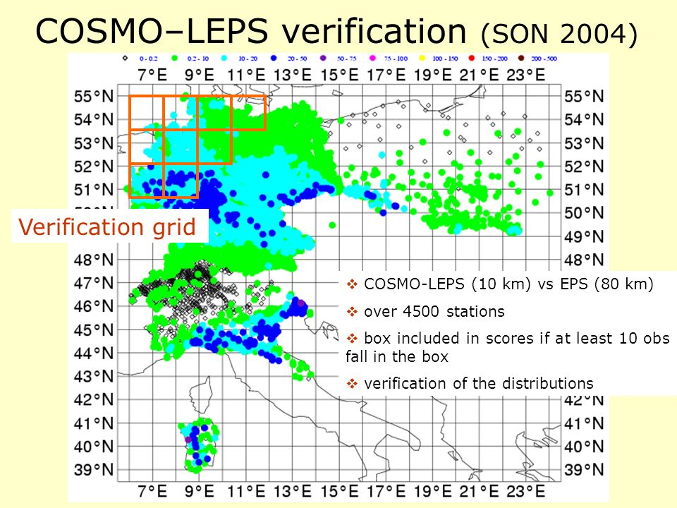 COSMO–LEPS verification (SON 2004) Verification grid COSMO-LEPS (10 km) vs EPS (80 km) over 4500 stations box included in scores if at least 10 obs fa