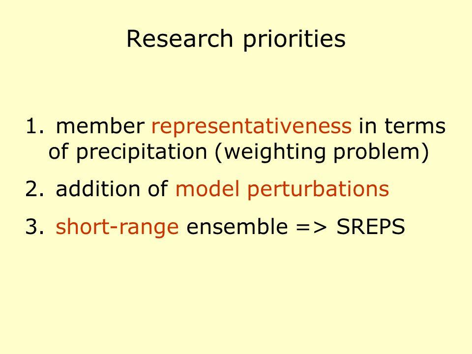 Research priorities 1. member representativeness in terms of precipitation (weighting problem) 2. addition of model perturbations 3. short-range ensem