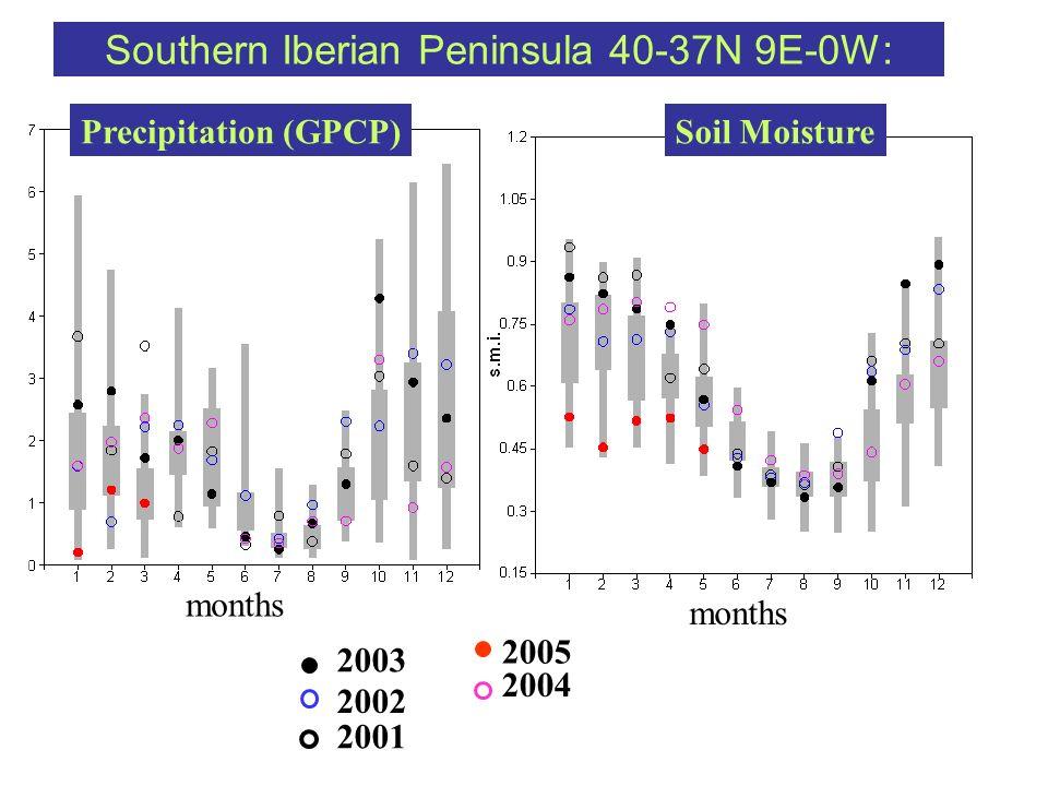 Southern Iberian Peninsula 40-37N 9E-0W: Soil MoisturePrecipitation (GPCP) 2005 2004 2003 2002 2001 months