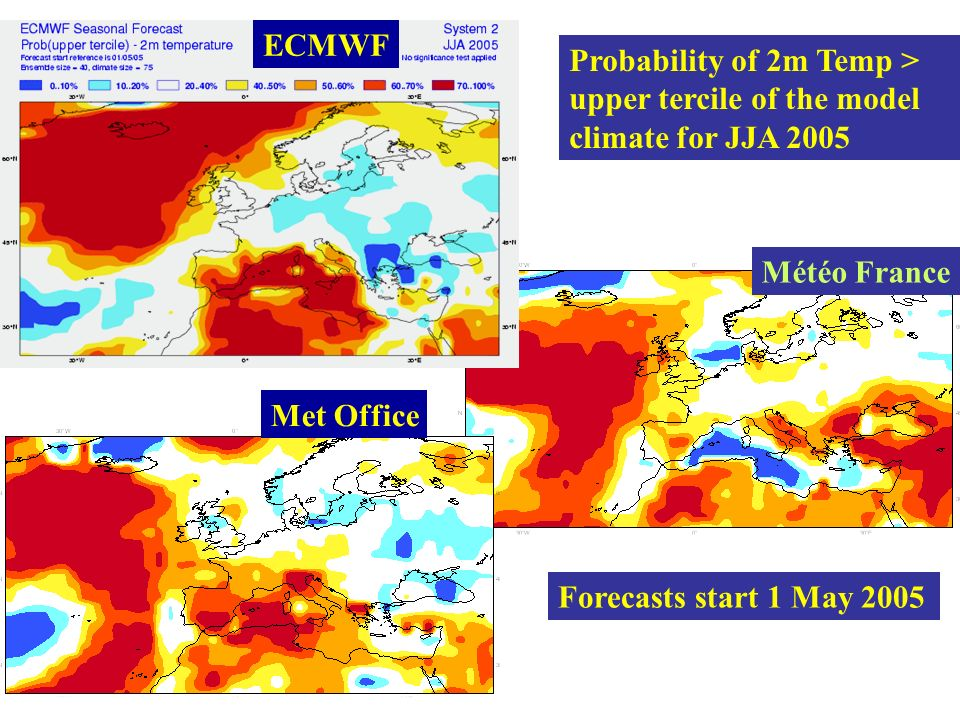 Probability of 2m Temp > upper tercile of the model climate for JJA 2005 Forecasts start 1 May 2005 Met Office ECMWF Météo France