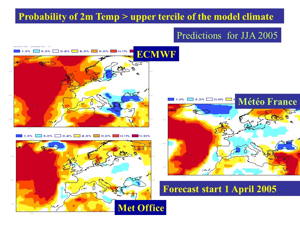 Probability of 2m Temp > upper tercile of the model climate Forecast start 1 April 2005 Met Office ECMWF Predictions for JJA 2005 Météo France