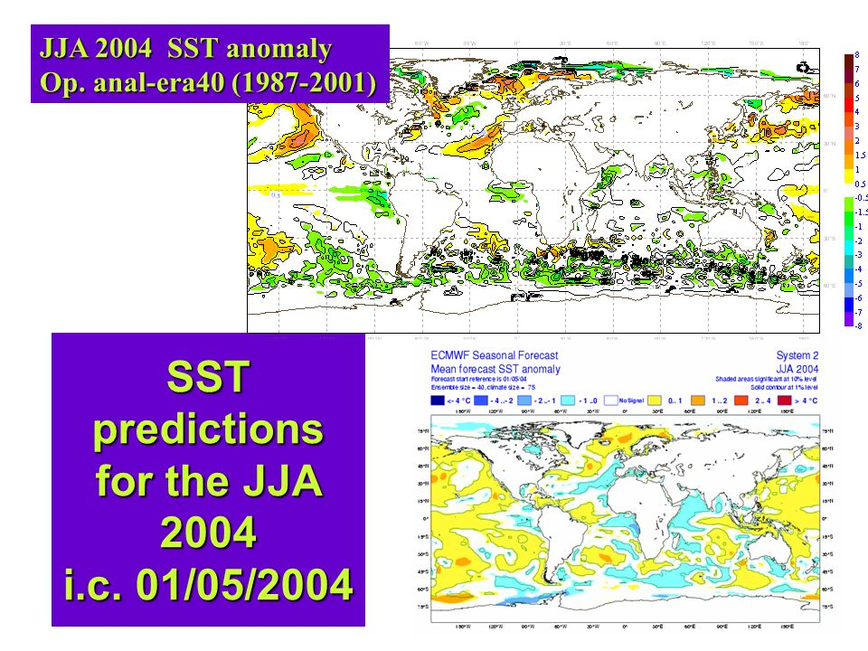 SST predictions for the JJA 2004 i.c. 01/05/2004 JJA 2004 SST anomaly Op. anal-era40 (1987-2001)
