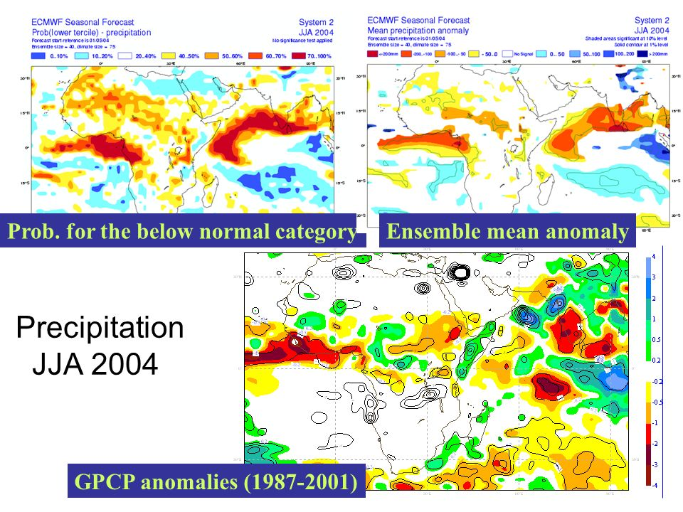 Precipitation JJA 2004 GPCP anomalies (1987-2001) Prob.
