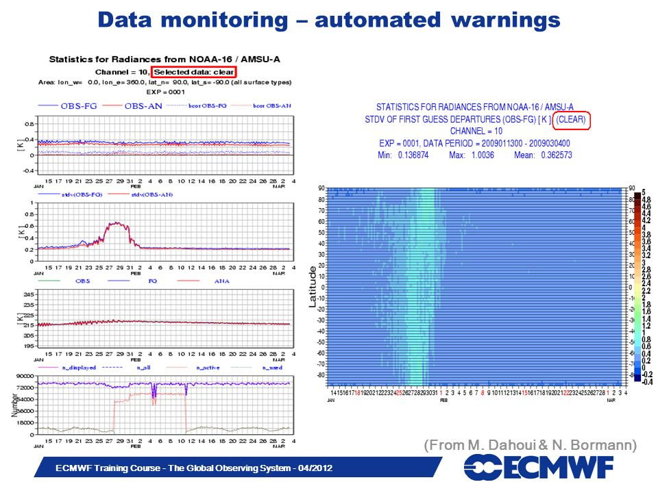 Slide 27 ECMWF Training Course - The Global Observing System - 04/2012 Data monitoring – automated warnings (From M.