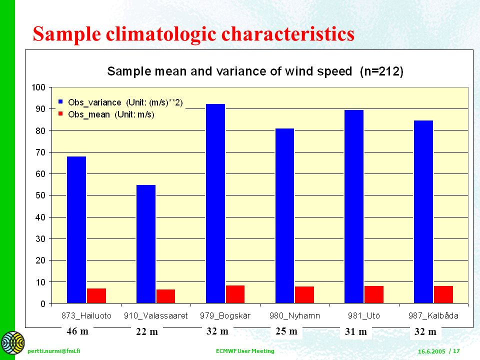 ECMWF User Meeting / 17 Sample climatologic characteristics 46 m 22 m 32 m 25 m 31 m 32 m