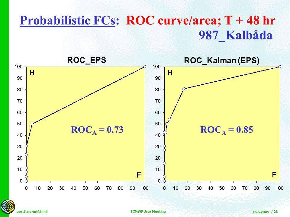pertti.nurmi@fmi.fi 16.6.2005 ECMWF User Meeting / 28 Probabilistic FCs: ROC curve/area; T + 48 hr ROC_EPS ROC A = 0.73 ROC A = 0.85 ROC_Kalman (EPS) 987_Kalbåda