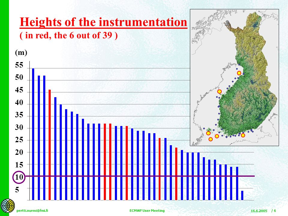 ECMWF User Meeting / 6 (m) Heights of the instrumentation ( in red, the 6 out of 39 )