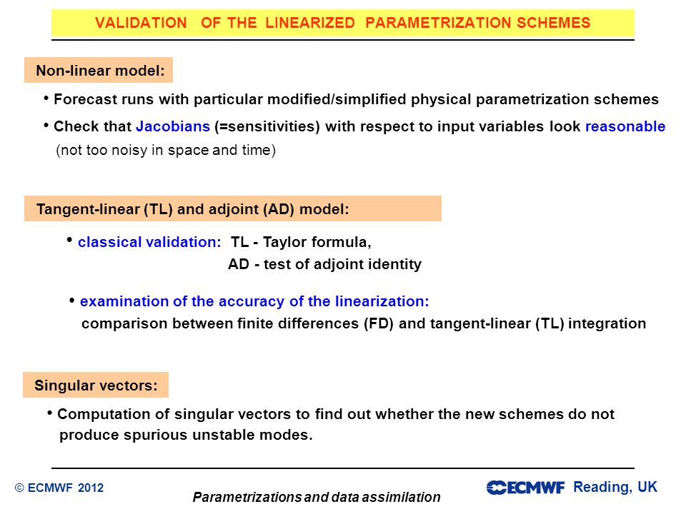 Reading, UK Parametrizations and data assimilation © ECMWF 2012 VALIDATION OF THE LINEARIZED PARAMETRIZATION SCHEMES Non-linear model: Forecast runs w