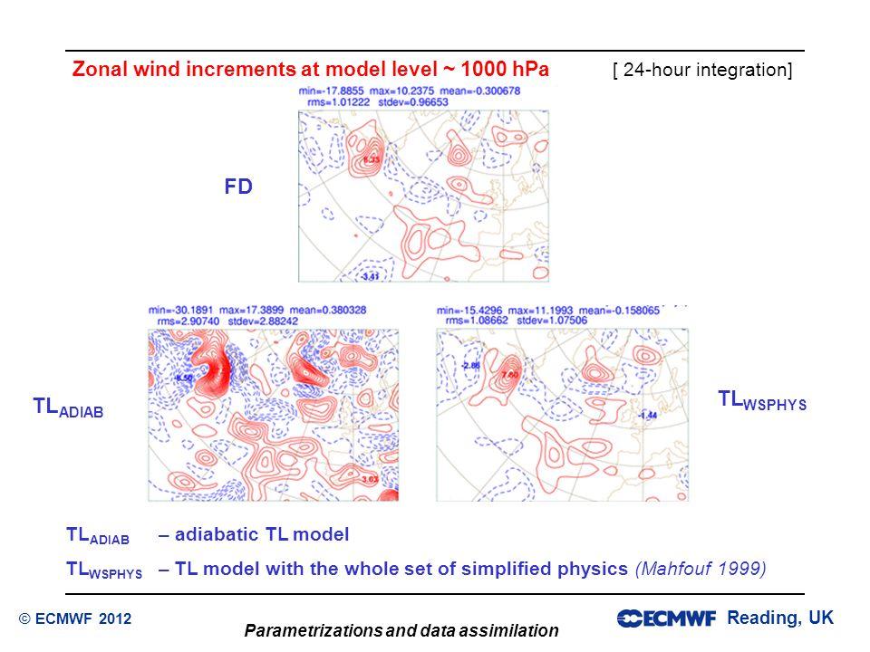 Reading, UK Parametrizations and data assimilation © ECMWF 2012 TL ADIAB – adiabatic TL model TL WSPHYS – TL model with the whole set of simplified ph