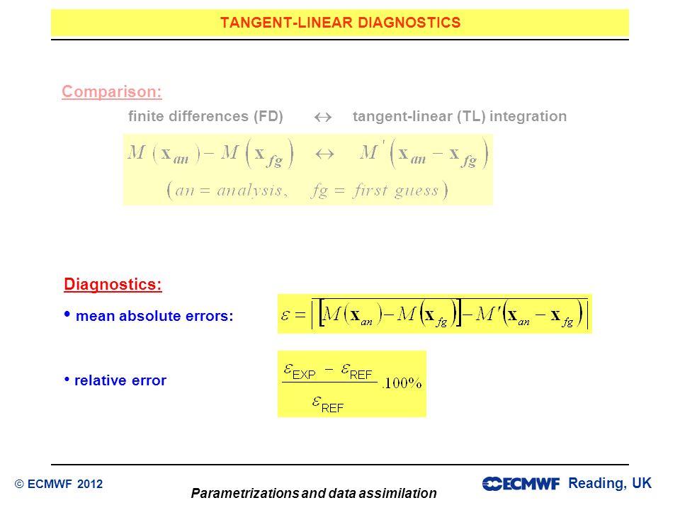 Reading, UK Parametrizations and data assimilation © ECMWF 2012 Diagnostics: mean absolute errors: relative error Comparison: finite differences (FD)