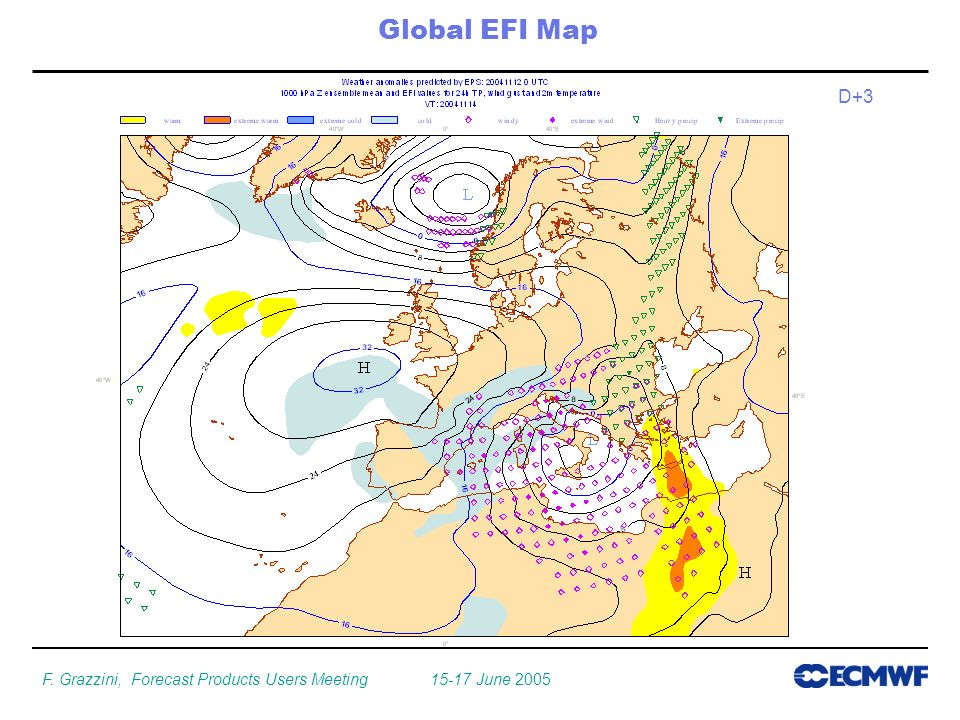 F. Grazzini, Forecast Products Users Meeting June 2005 Global EFI Map D+3