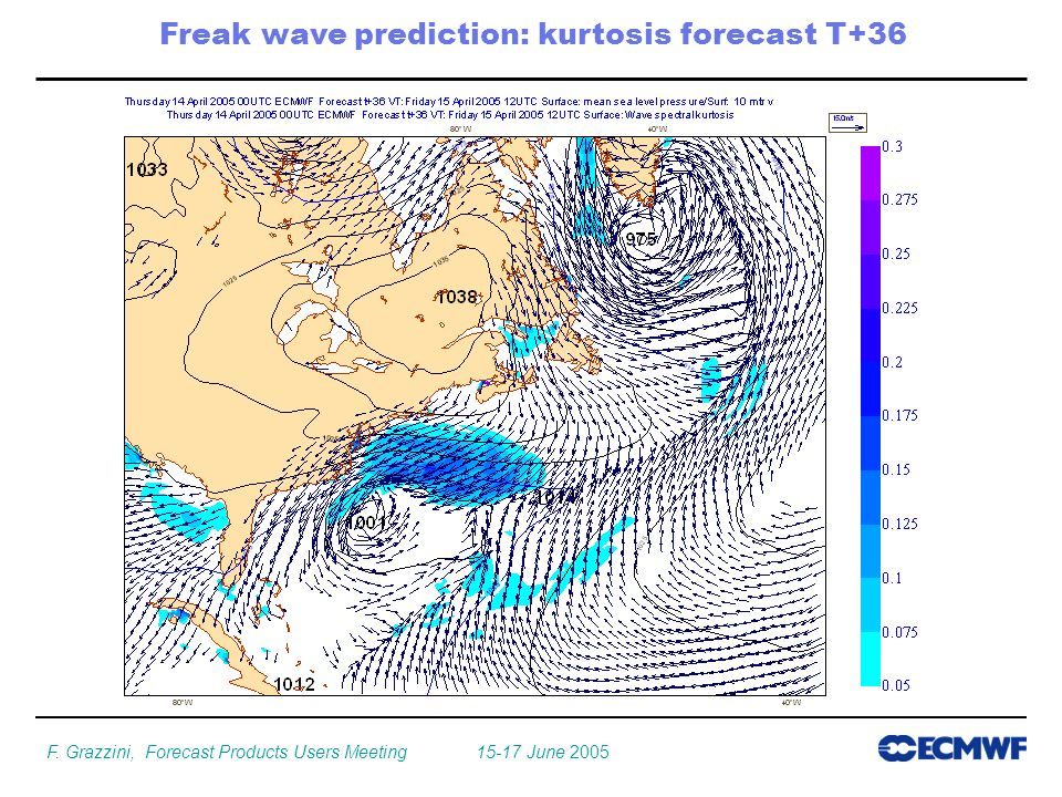 F. Grazzini, Forecast Products Users Meeting 15-17 June 2005 Freak wave prediction: kurtosis forecast T+36