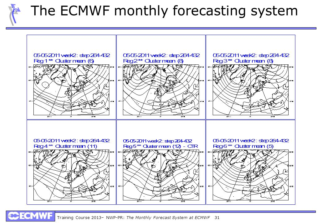 Training Course 2013– NWP-PR: The Monthly Forecast System at ECMWF 31 The ECMWF monthly forecasting system