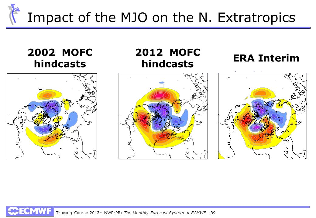 Training Course 2013– NWP-PR: The Monthly Forecast System at ECMWF 39 Impact of the MJO on the N. Extratropics 2002 MOFC hindcasts 2012 MOFC hindcasts