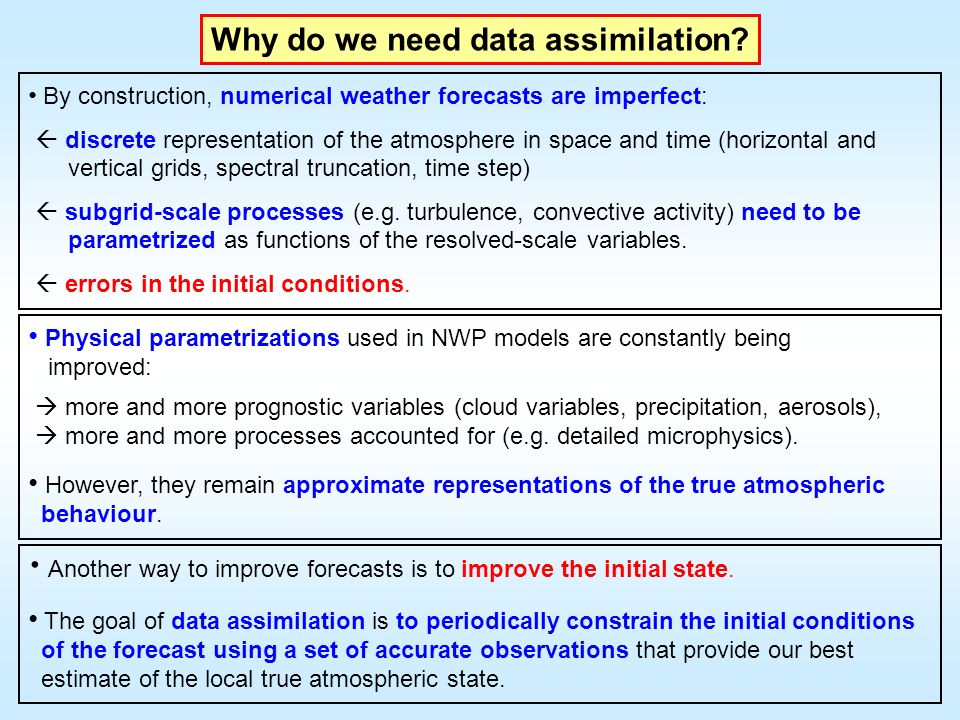 Why do we need data assimilation? Physical parametrizations used in NWP models are constantly being improved: more and more prognostic variables (clou