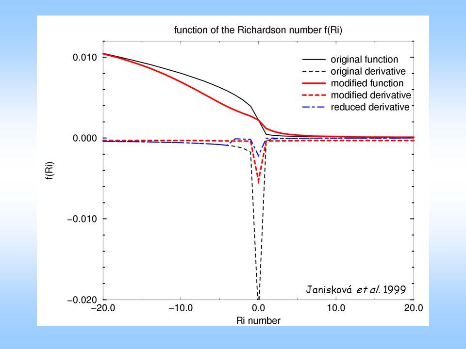 Janisková et al. 1999