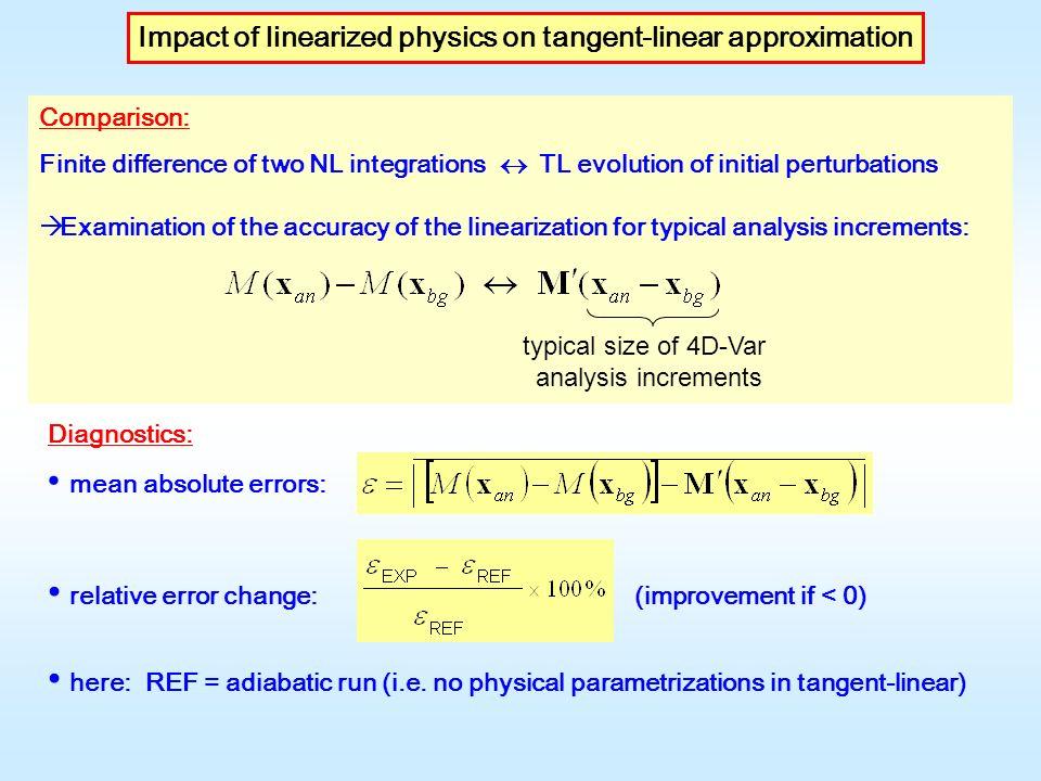 Diagnostics: mean absolute errors: relative error change: (improvement if < 0) here: REF = adiabatic run (i.e.
