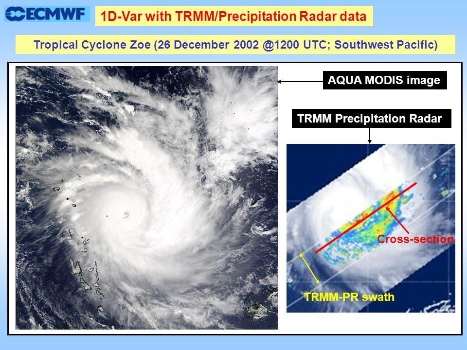 1D-Var with TRMM/Precipitation Radar data Tropical Cyclone Zoe (26 December 2002 @1200 UTC; Southwest Pacific) TRMM Precipitation Radar AQUA MODIS image TRMM-PR swath Cross-section