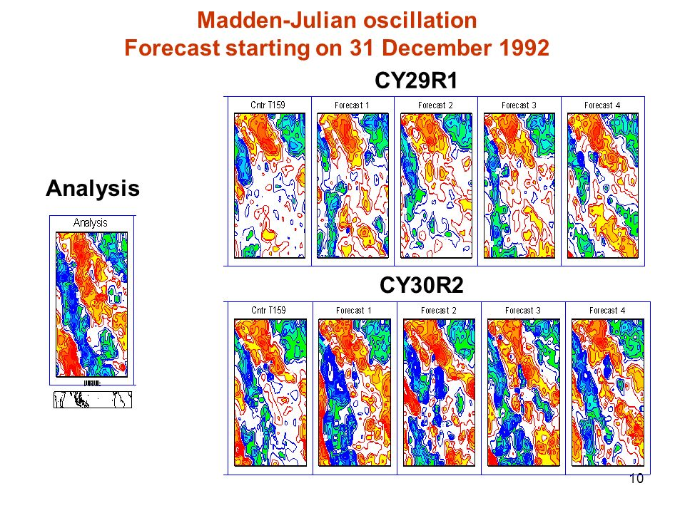 10 CY29R1 CY30R2 Analysis Madden-Julian oscillation Forecast starting on 31 December 1992