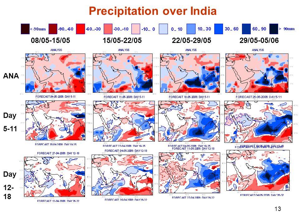 13 Precipitation over India 08/05-15/0515/05-22/0522/05-29/0529/05-05/06 ANA Day 5-11 Day 12- 18