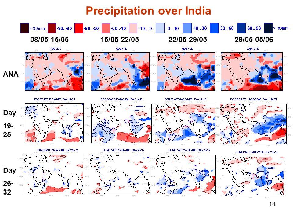 14 Precipitation over India 08/05-15/0515/05-22/0522/05-29/0529/05-05/06 ANA Day 19- 25 Day 26- 32
