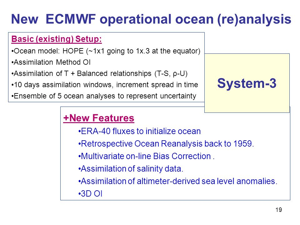 19 +New Features ERA-40 fluxes to initialize ocean Retrospective Ocean Reanalysis back to 1959. Multivariate on-line Bias Correction. Assimilation of