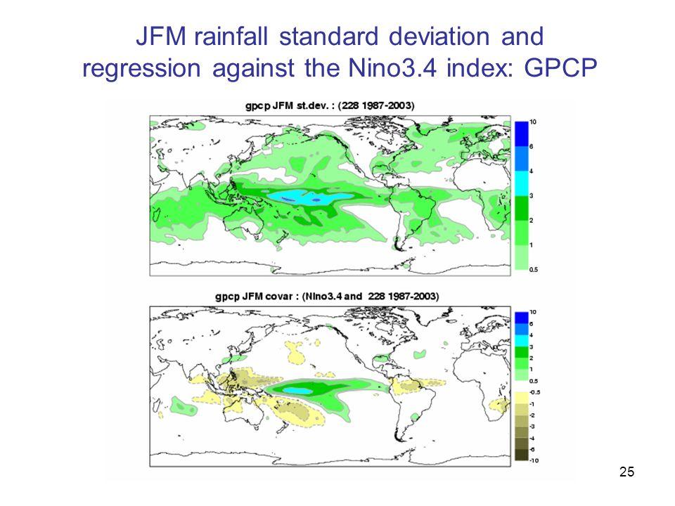 25 JFM rainfall standard deviation and regression against the Nino3.4 index: GPCP
