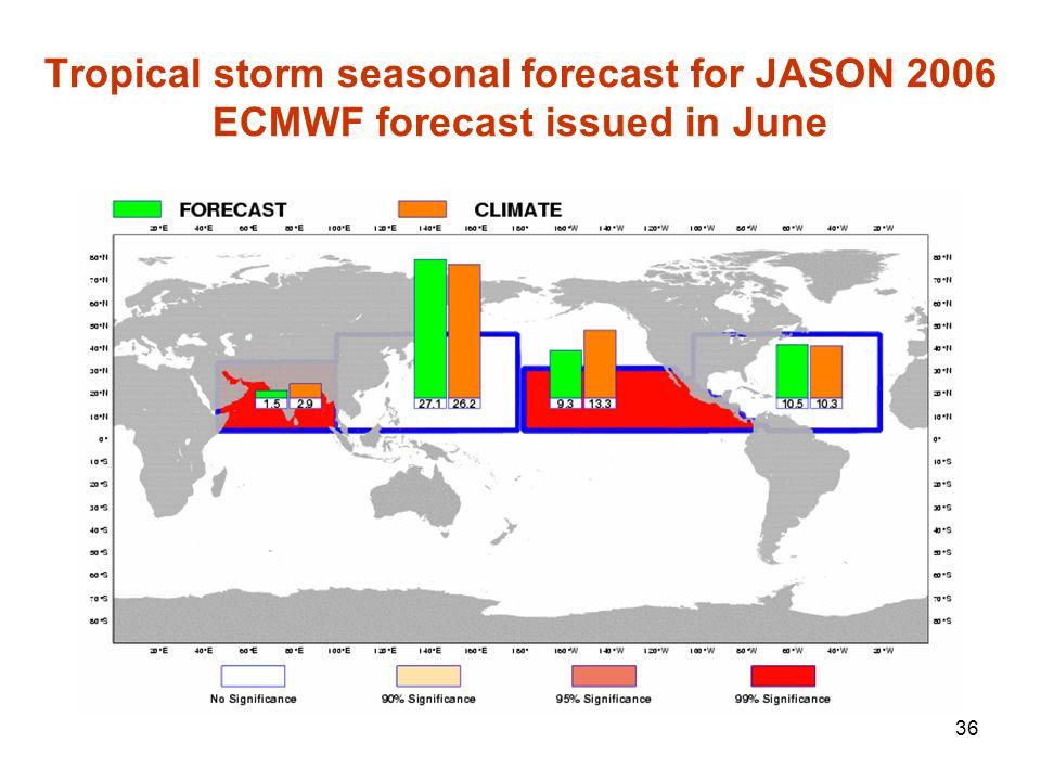 36 Tropical storm seasonal forecast for JASON 2006 ECMWF forecast issued in June