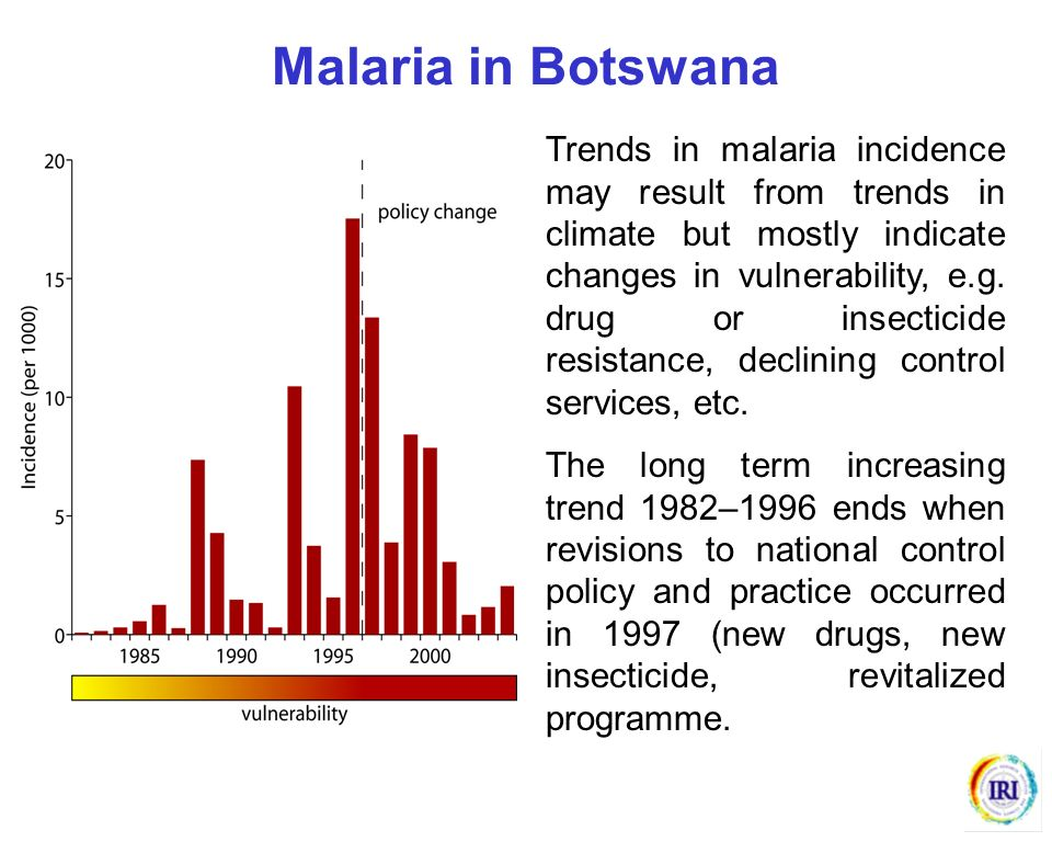 Trends in malaria incidence may result from trends in climate but mostly indicate changes in vulnerability, e.g. drug or insecticide resistance, decli