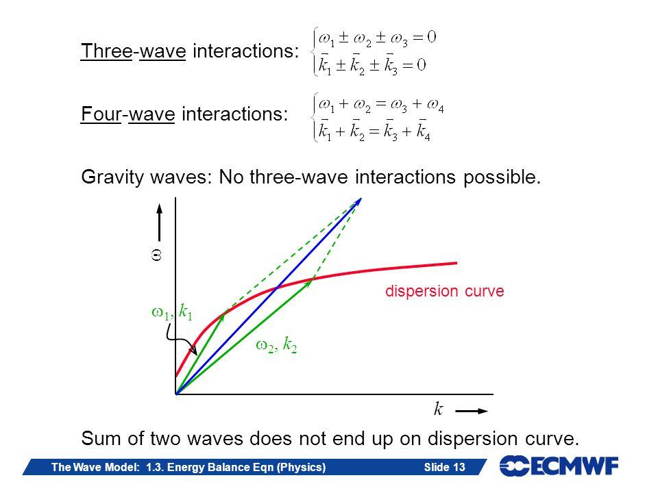 Slide 13The Wave Model: 1.3.