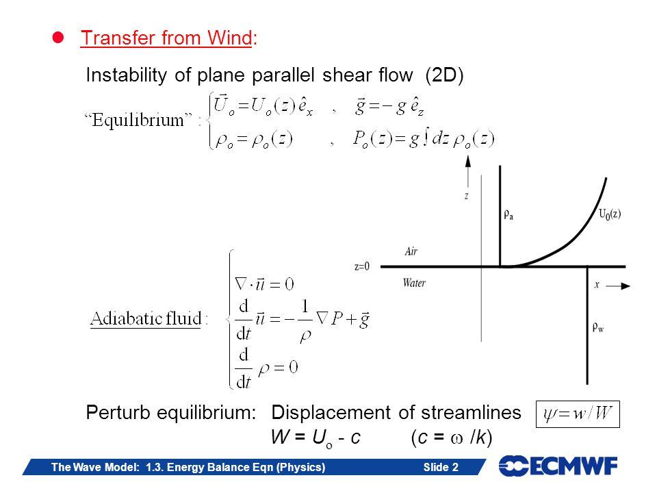 Slide 3The Wave Model: 1.3.