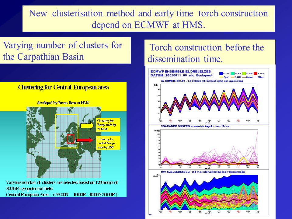 New clusterisation method and early time torch construction depend on ECMWF at HMS.