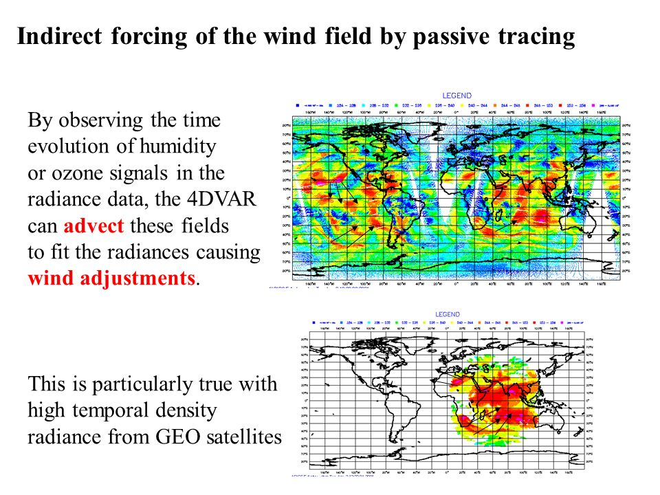 Indirect forcing of the wind field by passive tracing By observing the time evolution of humidity or ozone signals in the radiance data, the 4DVAR can advect these fields to fit the radiances causing wind adjustments.