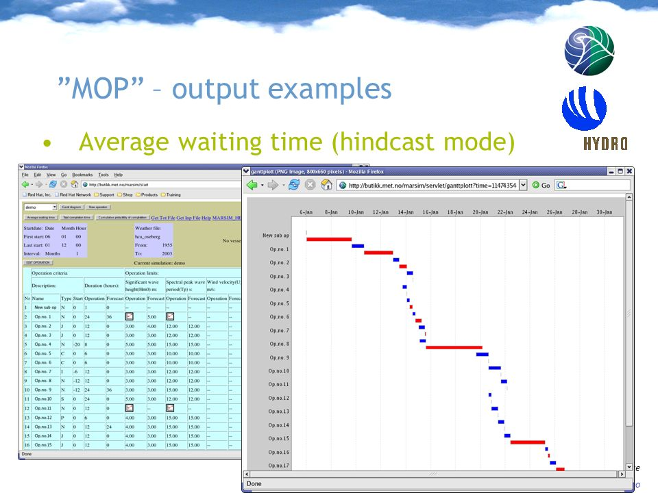 Norwegian Meteorological Institute Market Division. marked.met.no MOP – output examples Average waiting time (hindcast mode)