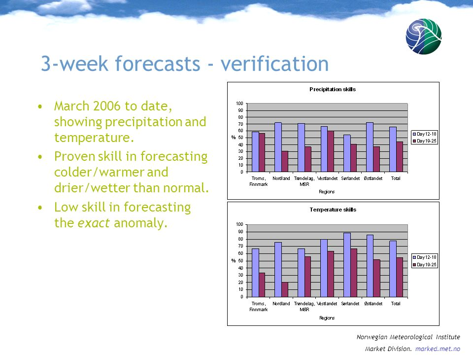 Norwegian Meteorological Institute Market Division. marked.met.no 3-week forecasts - verification March 2006 to date, showing precipitation and temper